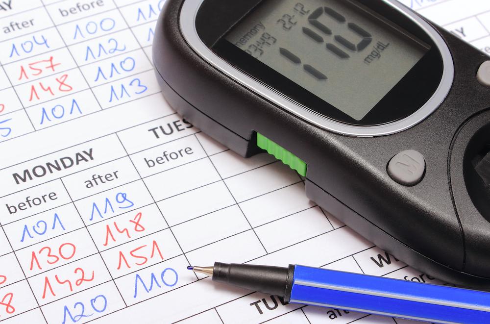 risk of diabetes testing